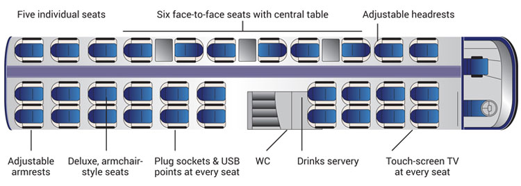 Luxuria Seating Plan